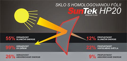 SunTek HP20